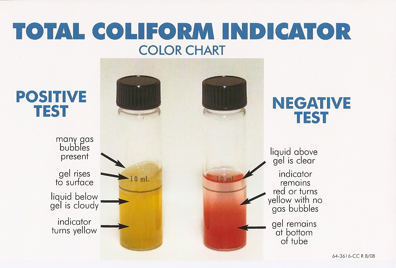 What Is Coliform In Well Drinking Water